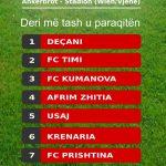 FC ALBANIA (Wr N.) - SHTON NUMRIN E EKIPEVE GARUESE NË LIGËN SHQIPTARE